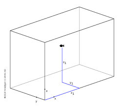 Cartesian coordinates of a fish in its tank