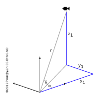 spherical coordinates of a fish in space