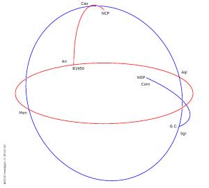 galactic coordinates