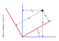 coordinate rotation